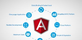 How AngularJS Benefits Your Business In App Development