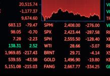 stock market breaker